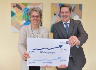 Tourismuslandesrätin Petra Bohuslav und Christoph Madl, Geschäftsführer der Niederösterreich-Werbung freuen sich über ein hervorragendes Ergebnis 2017 (Bildquelle: NLK Filzwieser)