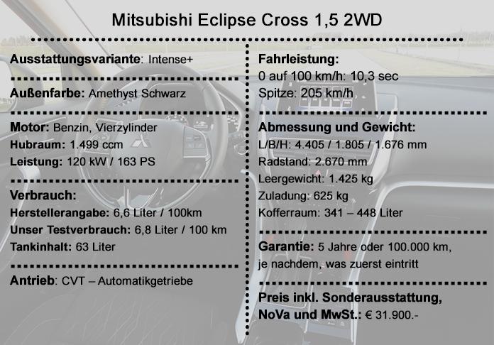 Mitsubishi-Eclipse-Cross <small>Bildquelle: ReschMedia</small>