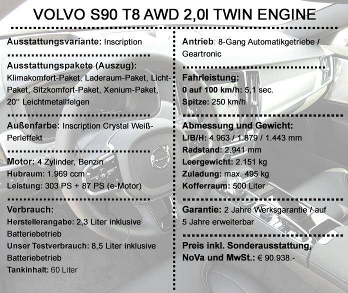 Der Volvo S90 T8 AWD