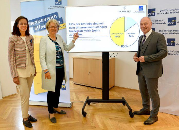 Gute Umfragewerte für den Wirtschaftsstandort Niederösterreich