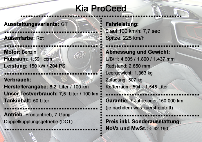 Der Kia ProCeed GT im Test